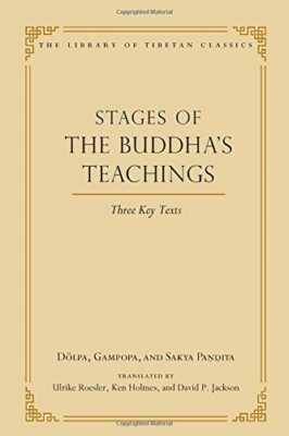 The Stages of the Buddha`s Teachings