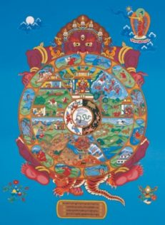 Tibetan Greeting Cards